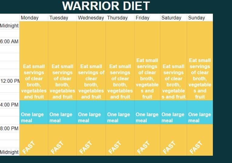 warrior diet intermittent fasting schedule