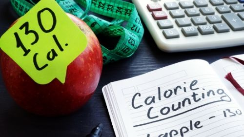 determine your daily calories
